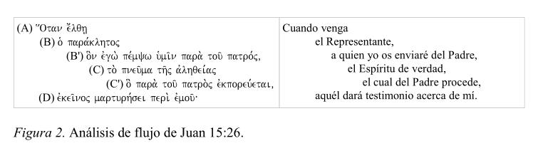 Espiritu_Santo_Figura_2