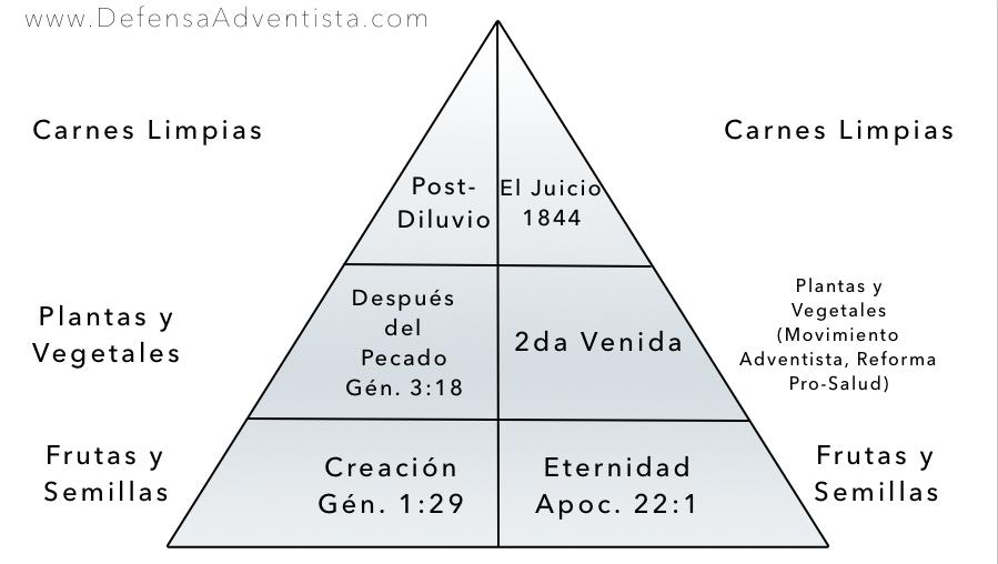 La_REforma_Pro_Salud