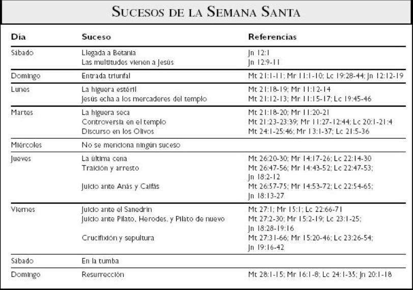 Sucesos_de_la_Semana_Santa