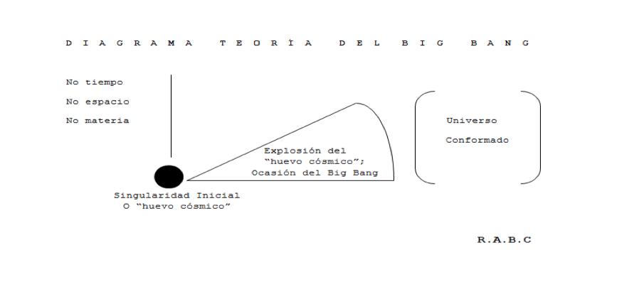 Big_Bang_2