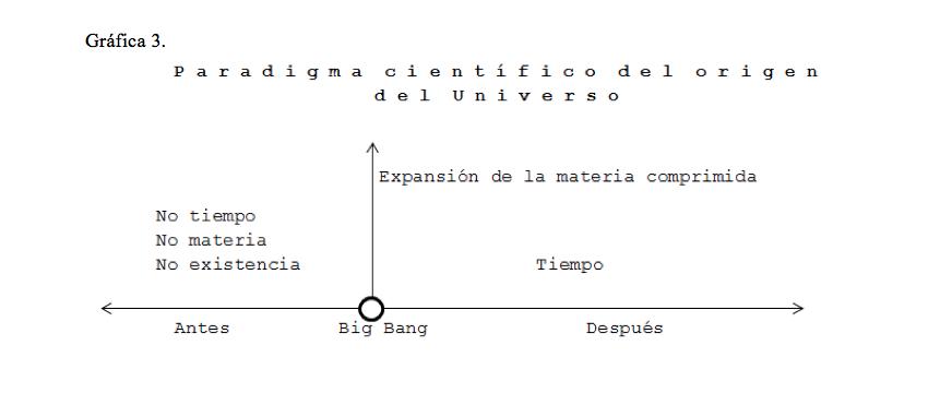 Big_Bang_3