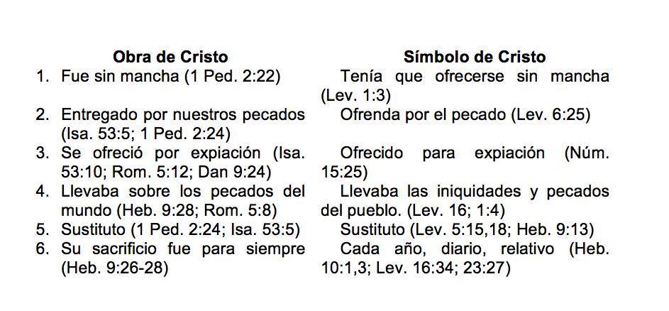 Obra_de_Cristo