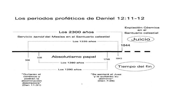 Daniel_1335_05